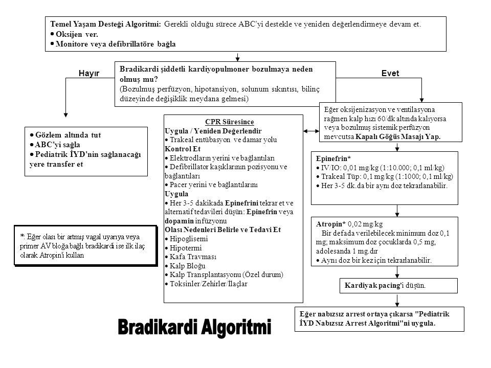 Temel Yaşam Desteği Algoritmi: Gerekli olduğu sürece ABC'yi destekle ve yeniden değerlendirmeye devam et.  Oksijen ver.  Monitore veya defibrillatör