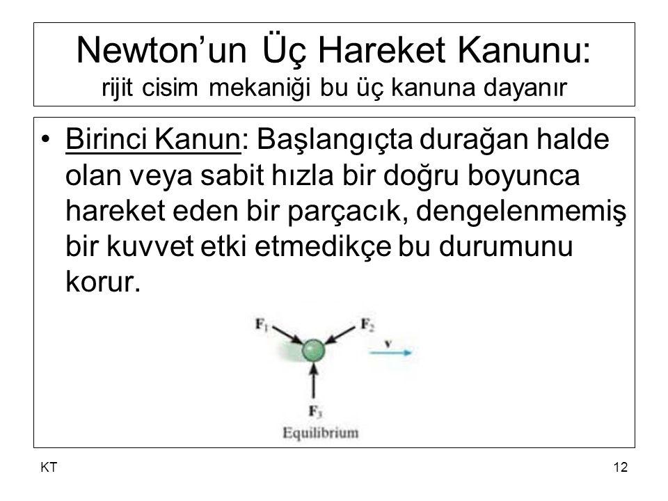 KT12 Newton'un Üç Hareket Kanunu: rijit cisim mekaniği bu üç kanuna dayanır Birinci Kanun: Başlangıçta durağan halde olan veya sabit hızla bir doğru b