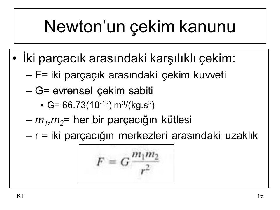 KT15 Newton'un çekim kanunu İki parçacık arasındaki karşılıklı çekim: –F= iki parçaçık arasındaki çekim kuvveti –G= evrensel çekim sabiti G= 66.73(10