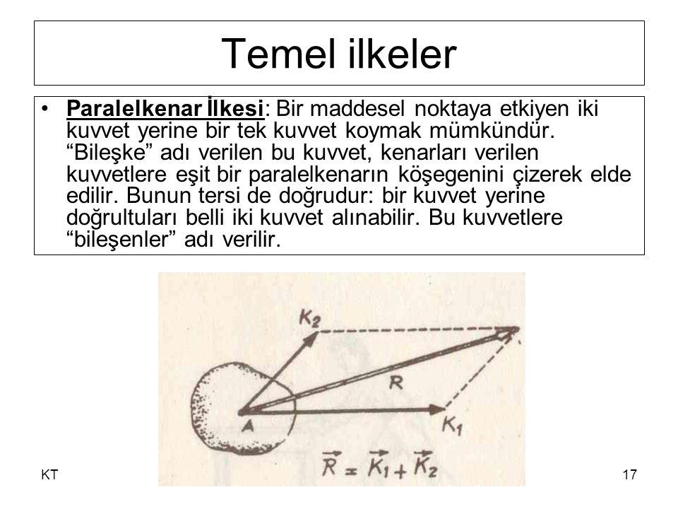 """KT17 Temel ilkeler Paralelkenar İlkesi: Bir maddesel noktaya etkiyen iki kuvvet yerine bir tek kuvvet koymak mümkündür. """"Bileşke"""" adı verilen bu kuvve"""