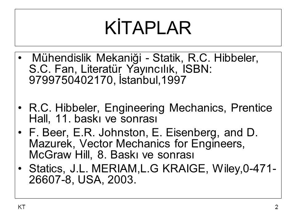 KT2 Mühendislik Mekaniği - Statik, R.C. Hibbeler, S.C. Fan, Literatür Yayıncılık, ISBN: 9799750402170, İstanbul,1997 R.C. Hibbeler, Engineering Mechan