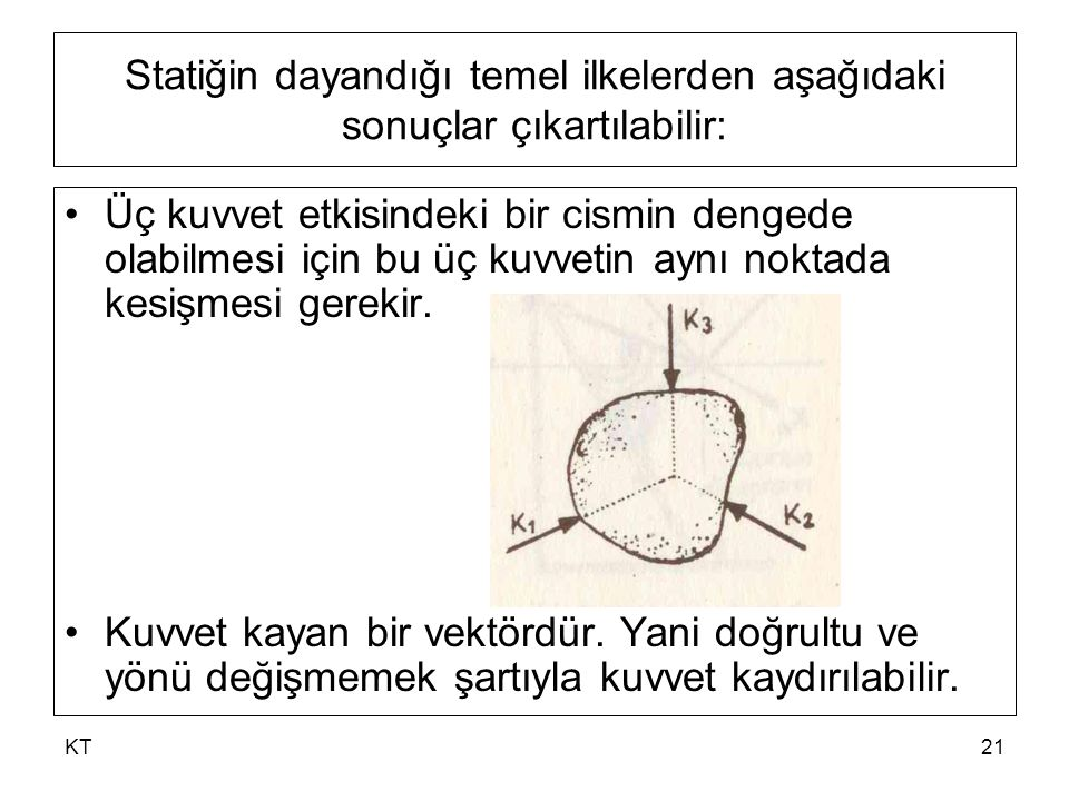 KT21 Statiğin dayandığı temel ilkelerden aşağıdaki sonuçlar çıkartılabilir: Üç kuvvet etkisindeki bir cismin dengede olabilmesi için bu üç kuvvetin ay