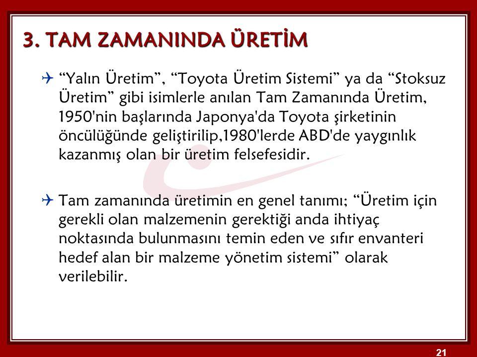 """21 3. TAM ZAMANINDA ÜRETİM  """"Yalın Üretim"""", """"Toyota Üretim Sistemi"""" ya da """"Stoksuz Üretim"""" gibi isimlerle anılan Tam Zamanında Üretim, 1950'nin başla"""