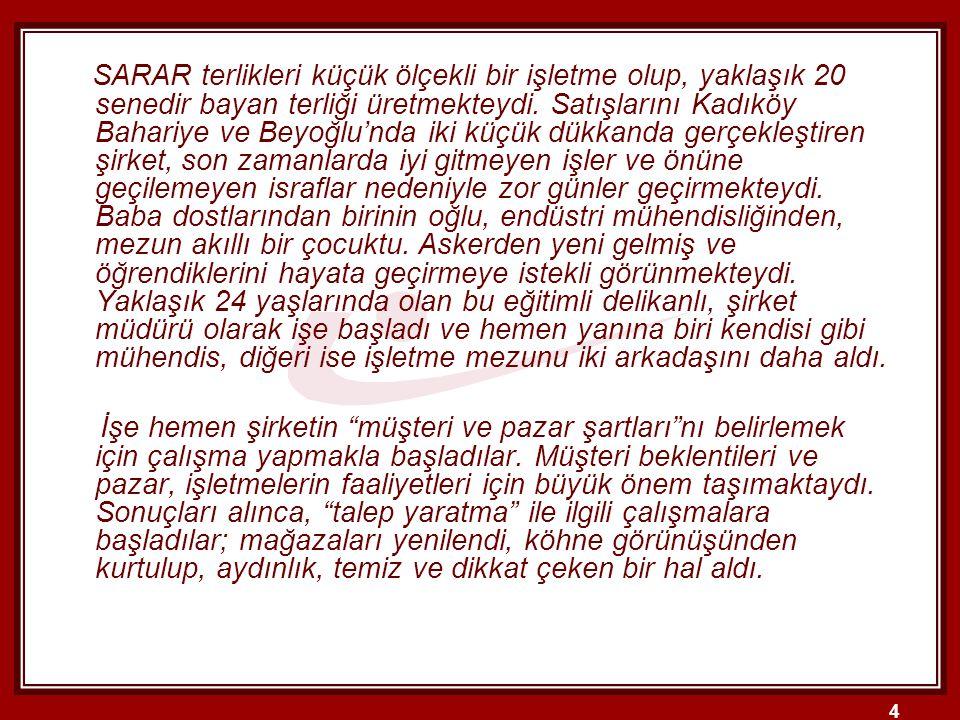 4 SARAR terlikleri küçük ölçekli bir işletme olup, yaklaşık 20 senedir bayan terliği üretmekteydi. Satışlarını Kadıköy Bahariye ve Beyoğlu'nda iki küç
