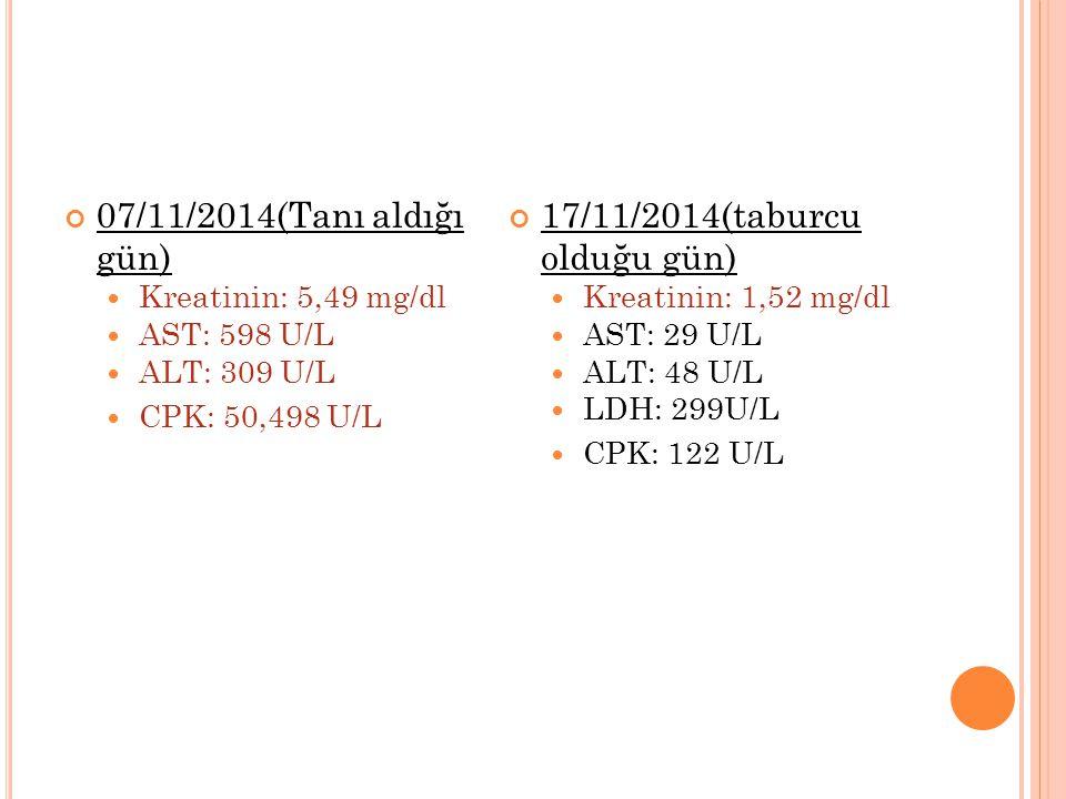 07/11/2014(Tanı aldığı gün) Kreatinin: 5,49 mg/dl AST: 598 U/L ALT: 309 U/L CPK: 50,498 U/L 17/11/2014(taburcu olduğu gün) Kreatinin: 1,52 mg/dl AST:
