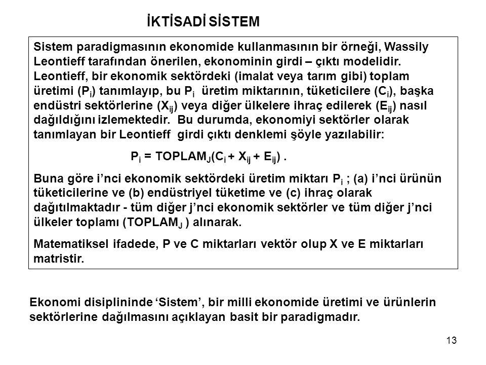 13 Sistem paradigmasının ekonomide kullanmasının bir örneği, Wassily Leontieff tarafından önerilen, ekonominin girdi – çıktı modelidir.