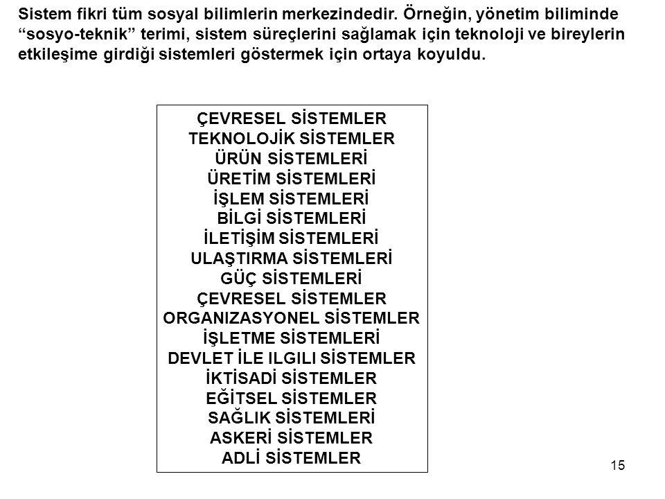 15 Sistem fikri tüm sosyal bilimlerin merkezindedir.