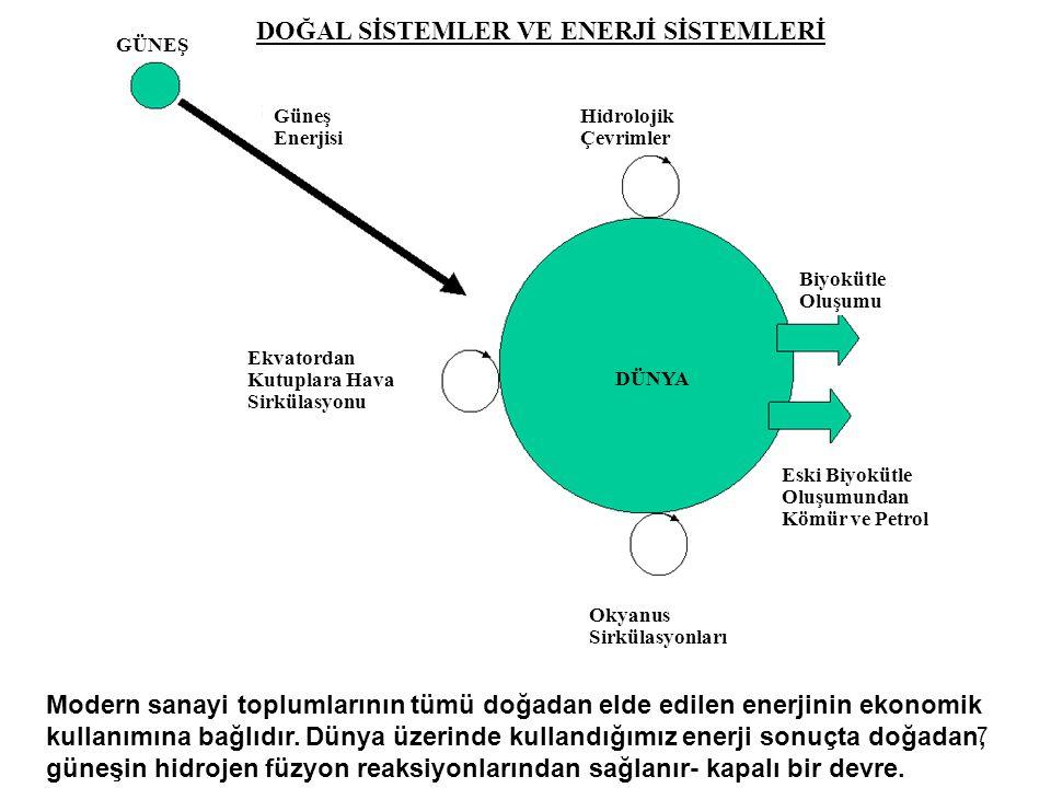 7 Modern sanayi toplumlarının tümü doğadan elde edilen enerjinin ekonomik kullanımına bağlıdır.