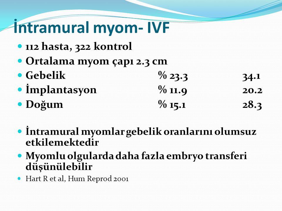 İntramural myom- IVF 112 hasta, 322 kontrol Ortalama myom çapı 2.3 cm Gebelik% 23.334.1 İmplantasyon% 11.920.2 Doğum% 15.128.3 İntramural myomlar gebelik oranlarını olumsuz etkilemektedir Myomlu olgularda daha fazla embryo transferi düşünülebilir Hart R et al, Hum Reprod 2001
