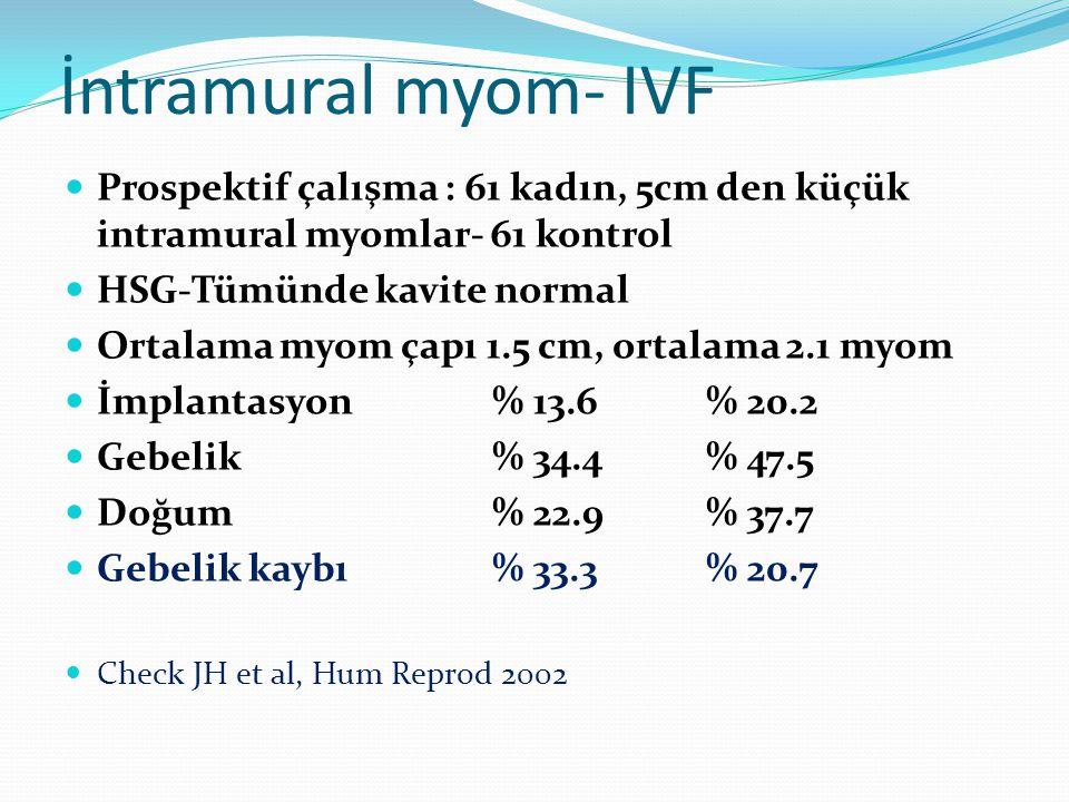 İntramural myom- IVF Prospektif çalışma : 61 kadın, 5cm den küçük intramural myomlar- 61 kontrol HSG-Tümünde kavite normal Ortalama myom çapı 1.5 cm, ortalama 2.1 myom İmplantasyon% 13.6% 20.2 Gebelik% 34.4% 47.5 Doğum% 22.9% 37.7 Gebelik kaybı% 33.3% 20.7 Check JH et al, Hum Reprod 2002