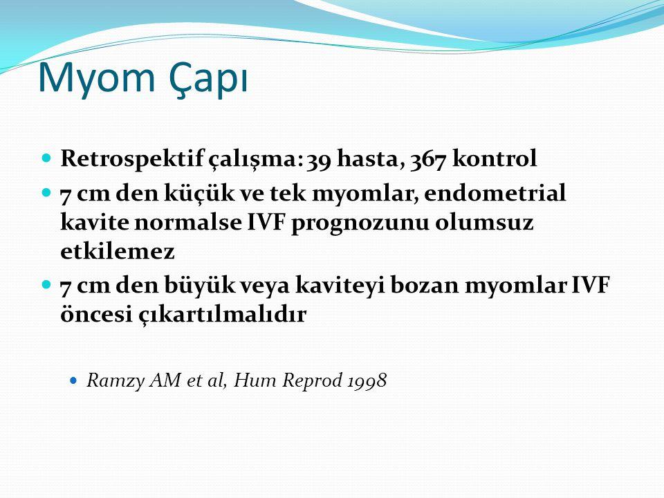 Myom Çapı Retrospektif çalışma: 39 hasta, 367 kontrol 7 cm den küçük ve tek myomlar, endometrial kavite normalse IVF prognozunu olumsuz etkilemez 7 cm den büyük veya kaviteyi bozan myomlar IVF öncesi çıkartılmalıdır Ramzy AM et al, Hum Reprod 1998