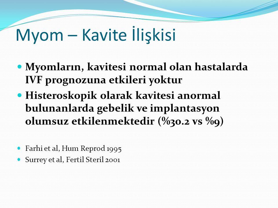 Myom – Kavite İlişkisi Myomların, kavitesi normal olan hastalarda IVF prognozuna etkileri yoktur Histeroskopik olarak kavitesi anormal bulunanlarda gebelik ve implantasyon olumsuz etkilenmektedir (%30.2 vs %9) Farhi et al, Hum Reprod 1995 Surrey et al, Fertil Steril 2001