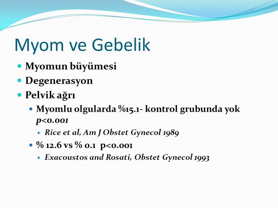 Myom ve Gebelik Myomun büyümesi Degenerasyon Pelvik ağrı Myomlu olgularda %15.1- kontrol grubunda yok p<0.001 Rice et al, Am J Obstet Gynecol 1989 % 12.6 vs % 0.1 p<0.001 Exacoustos and Rosati, Obstet Gynecol 1993