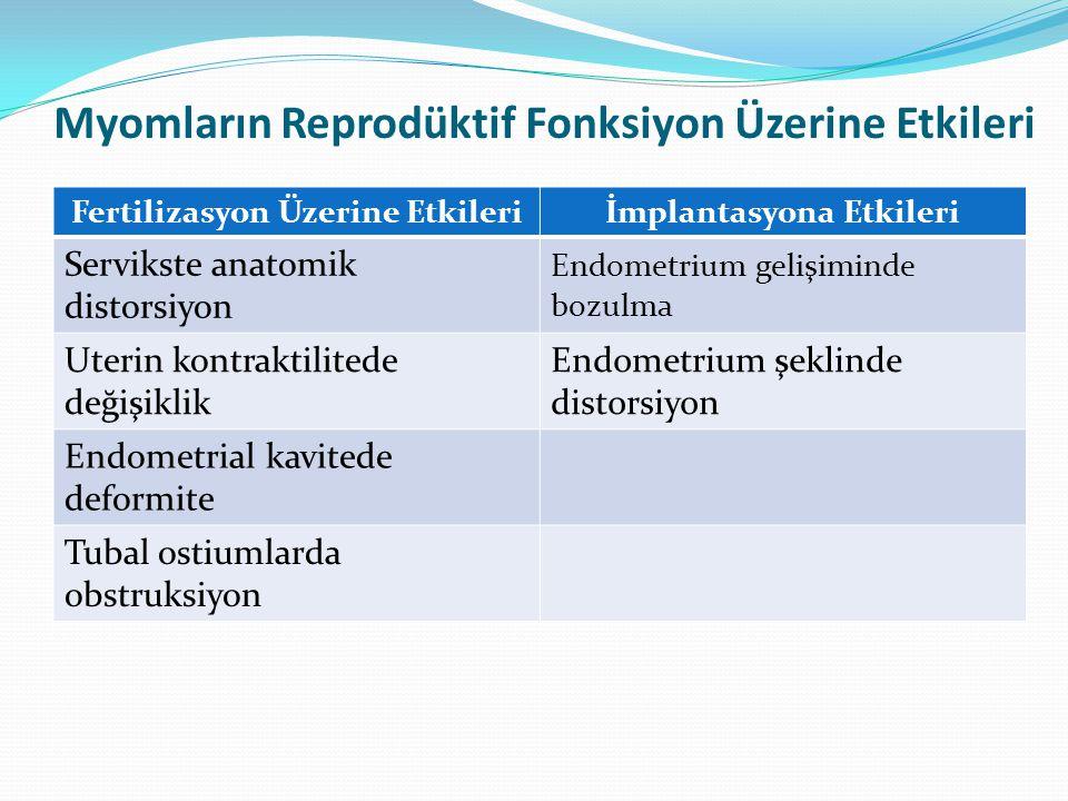 Myomların Reprodüktif Fonksiyon Üzerine Etkileri Fertilizasyon Üzerine Etkileriİmplantasyona Etkileri Servikste anatomik distorsiyon Endometrium gelişiminde bozulma Uterin kontraktilitede değişiklik Endometrium şeklinde distorsiyon Endometrial kavitede deformite Tubal ostiumlarda obstruksiyon