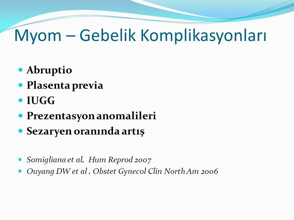 Myom – Gebelik Komplikasyonları Abruptio Plasenta previa IUGG Prezentasyon anomalileri Sezaryen oranında artış Somigliana et al, Hum Reprod 2007 Ouyang DW et al, Obstet Gynecol Clin North Am 2006