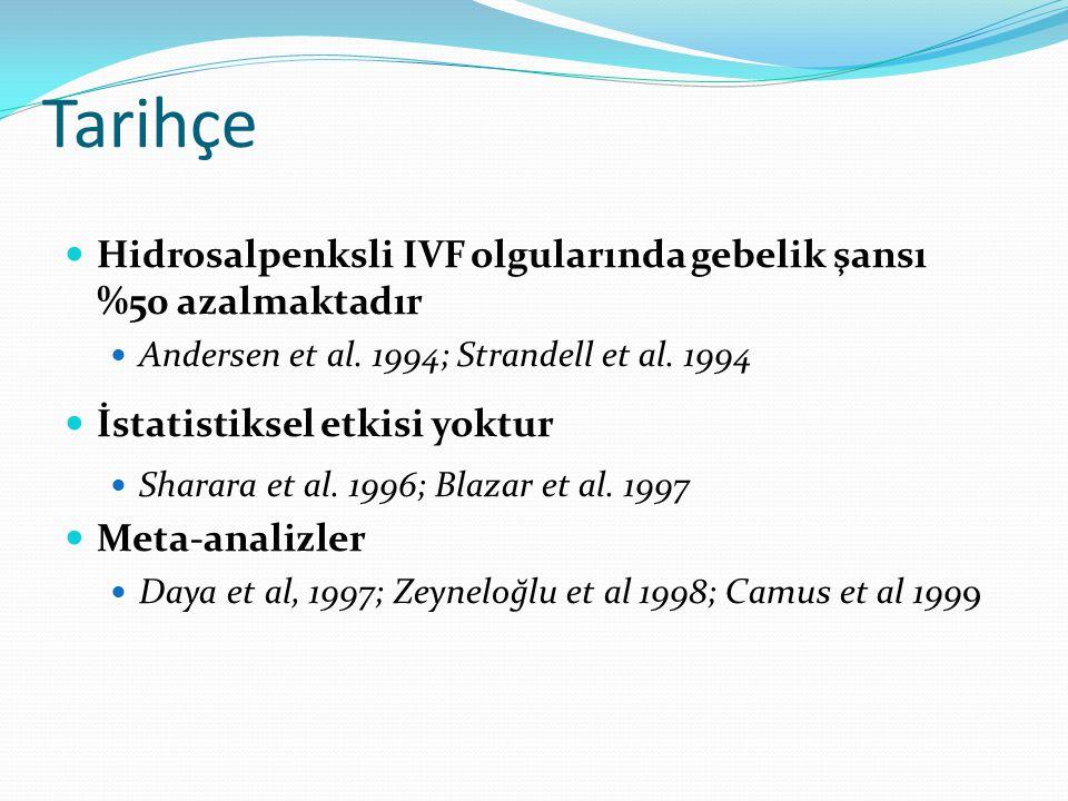 Tarihçe Hidrosalpenksli IVF olgularında gebelik şansı %50 azalmaktadır Andersen et al.