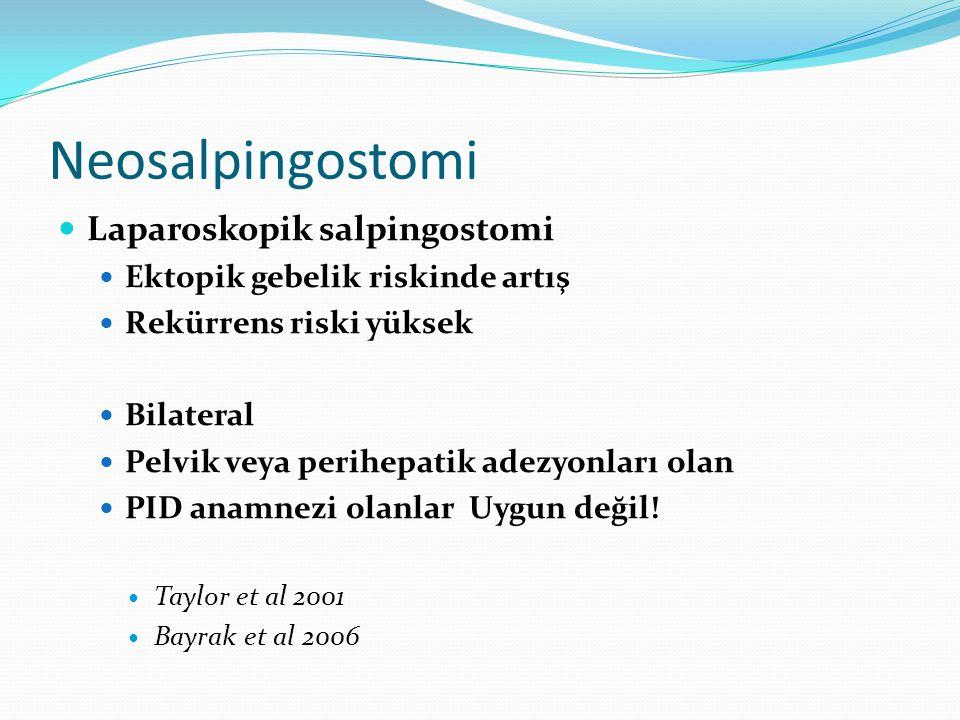 Neosalpingostomi Laparoskopik salpingostomi Ektopik gebelik riskinde artış Rekürrens riski yüksek Bilateral Pelvik veya perihepatik adezyonları olan PID anamnezi olanlar Uygun değil.