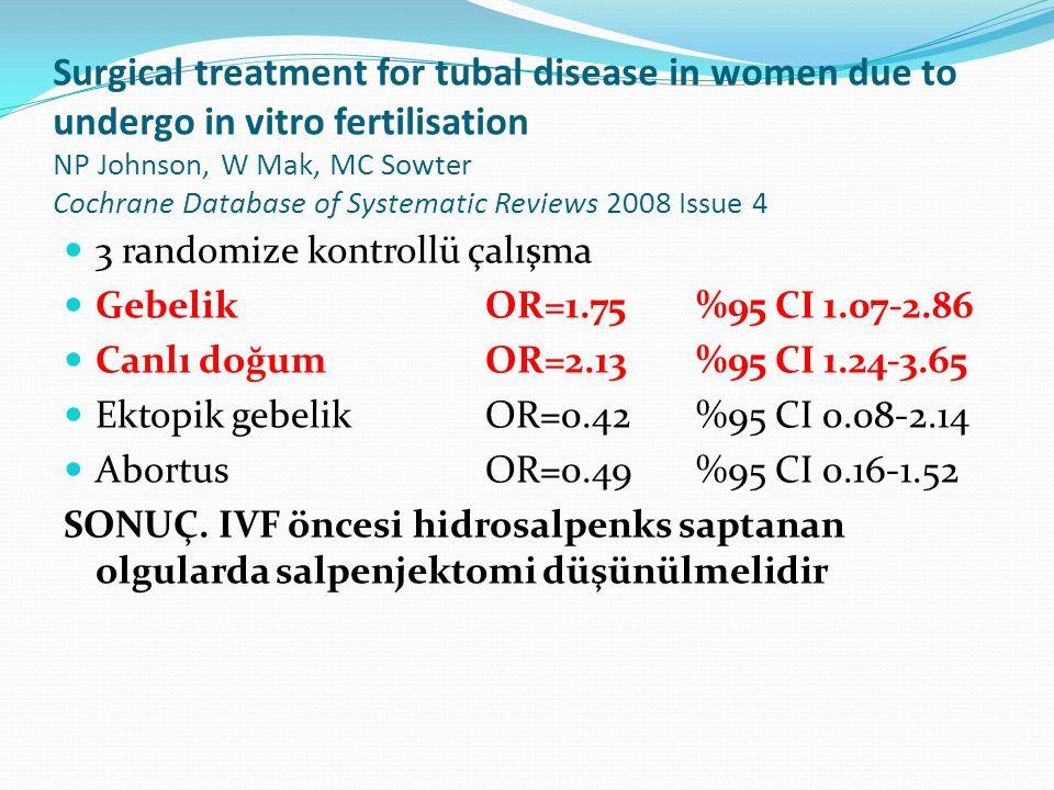 Surgical treatment for tubal disease in women due to undergo in vitro fertilisation NP Johnson, W Mak, MC Sowter Cochrane Database of Systematic Reviews 2008 Issue 4 3 randomize kontrollü çalışma GebelikOR=1.75 %95 CI 1.07-2.86 Canlı doğumOR=2.13 %95 CI 1.24-3.65 Ektopik gebelikOR=0.42 %95 CI 0.08-2.14 AbortusOR=0.49 %95 CI 0.16-1.52 SONUÇ.