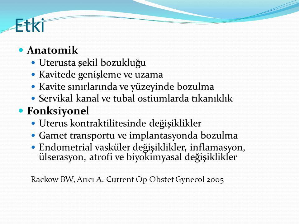 Etki Anatomik Uterusta şekil bozukluğu Kavitede genişleme ve uzama Kavite sınırlarında ve yüzeyinde bozulma Servikal kanal ve tubal ostiumlarda tıkanıklık Fonksiyonel Uterus kontraktilitesinde değişiklikler Gamet transportu ve implantasyonda bozulma Endometrial vasküler değişiklikler, inflamasyon, ülserasyon, atrofi ve biyokimyasal değişiklikler Rackow BW, Arıcı A.
