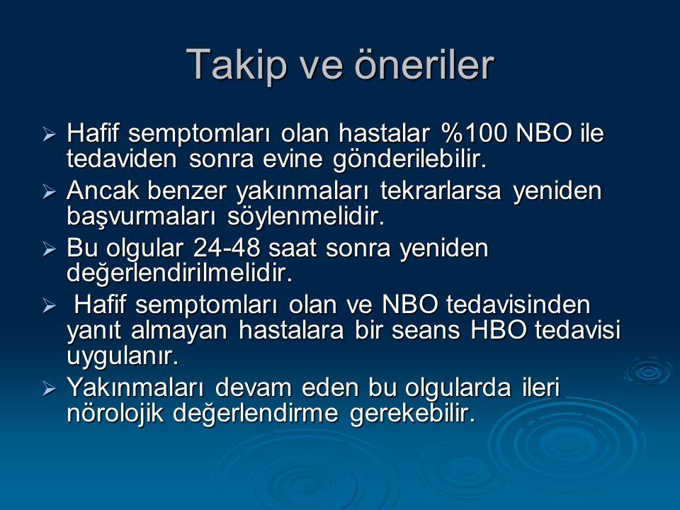 Takip ve öneriler  Hafif semptomları olan hastalar %100 NBO ile tedaviden sonra evine gönderilebilir.  Ancak benzer yakınmaları tekrarlarsa yeniden