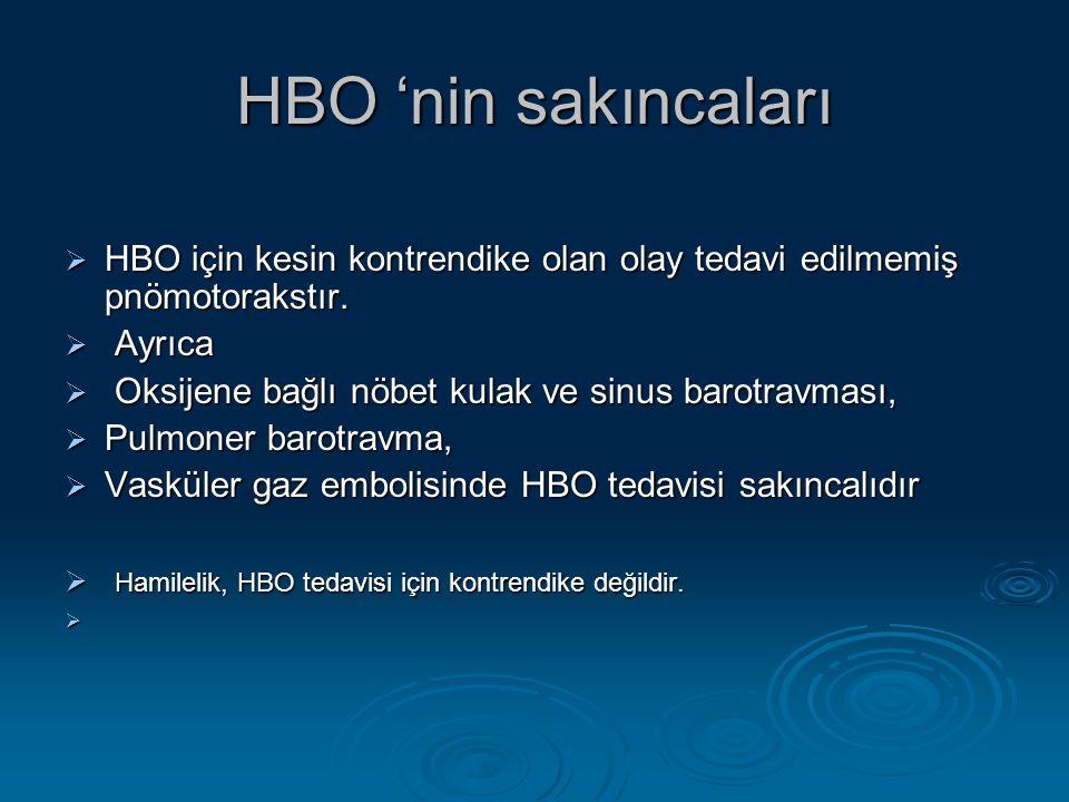 HBO 'nin sakıncaları  HBO için kesin kontrendike olan olay tedavi edilmemiş pnömotorakstır.  Ayrıca  Oksijene bağlı nöbet kulak ve sinus barotravma