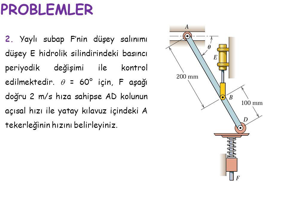 PROBLEMLER 2. Yaylı subap F'nin düşey salınımı düşey E hidrolik silindirindeki basıncı periyodik değişimi ile kontrol edilmektedir.  = 60° için, F aş