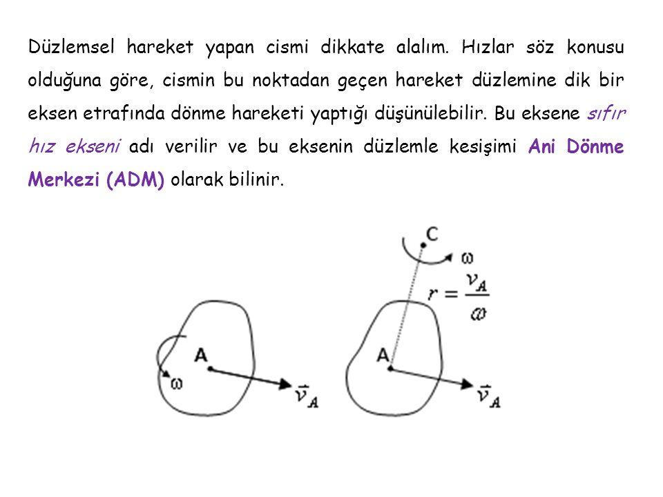 Ani Dönme Merkezini Belirleme Şekildeki cisim için üzerindeki herhangi iki nokta olan A ve B'nin mutlak hızlarının yönlerinin bilindiğini ve paralel olmadıklarını kabul edelim.