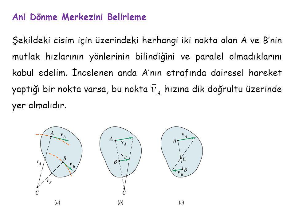 Ani Dönme Merkezini Belirleme Şekildeki cisim için üzerindeki herhangi iki nokta olan A ve B'nin mutlak hızlarının yönlerinin bilindiğini ve paralel o