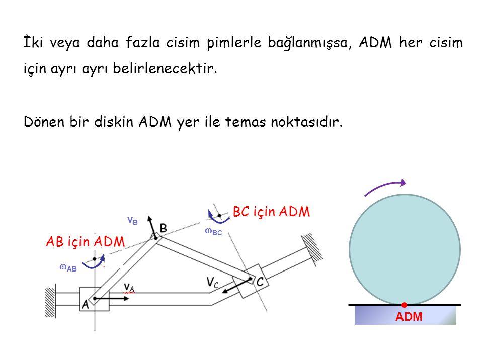 İki veya daha fazla cisim pimlerle bağlanmışsa, ADM her cisim için ayrı ayrı belirlenecektir. Dönen bir diskin ADM yer ile temas noktasıdır. ADM AB iç