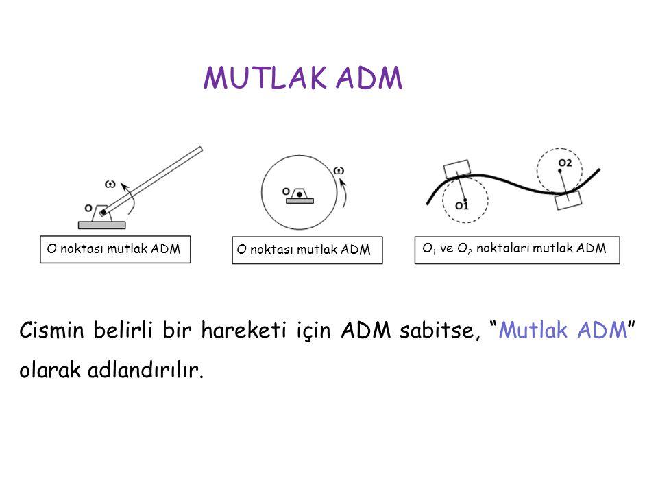 """MUTLAK ADM Cismin belirli bir hareketi için ADM sabitse, """"Mutlak ADM"""" olarak adlandırılır. O noktası mutlak ADM O 1 ve O 2 noktaları mutlak ADM"""