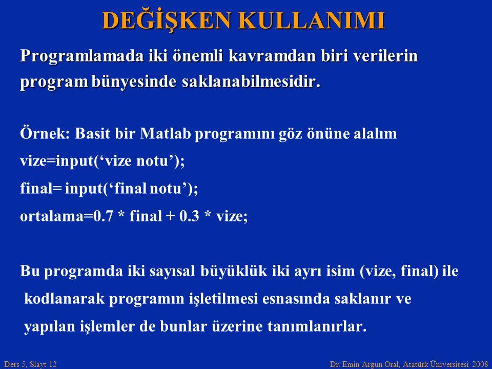 Dr. Emin Argun Oral, Atatürk Üniversitesi 2008 Ders 5, Slayt 12 DEĞİŞKEN KULLANIMI Programlamada iki önemli kavramdan biri verilerin program bünyesind