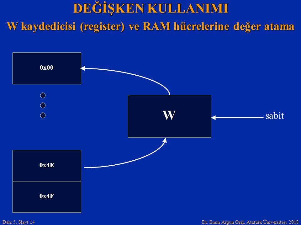 Dr. Emin Argun Oral, Atatürk Üniversitesi 2008 Ders 5, Slayt 14 DEĞİŞKEN KULLANIMI W kaydedicisi (register) ve RAM hücrelerine değer atama 0x4F 0x00 W