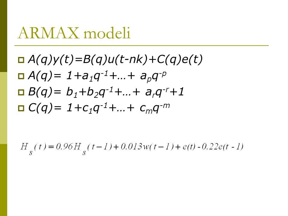 ARMAX modeli  A(q)y(t)=B(q)u(t-nk)+C(q)e(t)  A(q)= 1+a 1 q -1 +…+ a p q -p  B(q)= b 1 +b 2 q -1 +…+ a r q -r +1  C(q)= 1+c 1 q -1 +…+ c m q -m