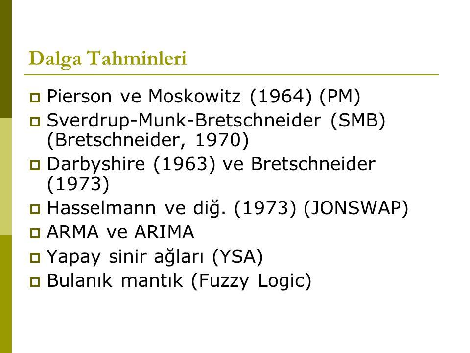 Dalga Tahminleri  Pierson ve Moskowitz (1964) (PM)  Sverdrup-Munk-Bretschneider (SMB) (Bretschneider, 1970)  Darbyshire (1963) ve Bretschneider (1973)  Hasselmann ve diğ.