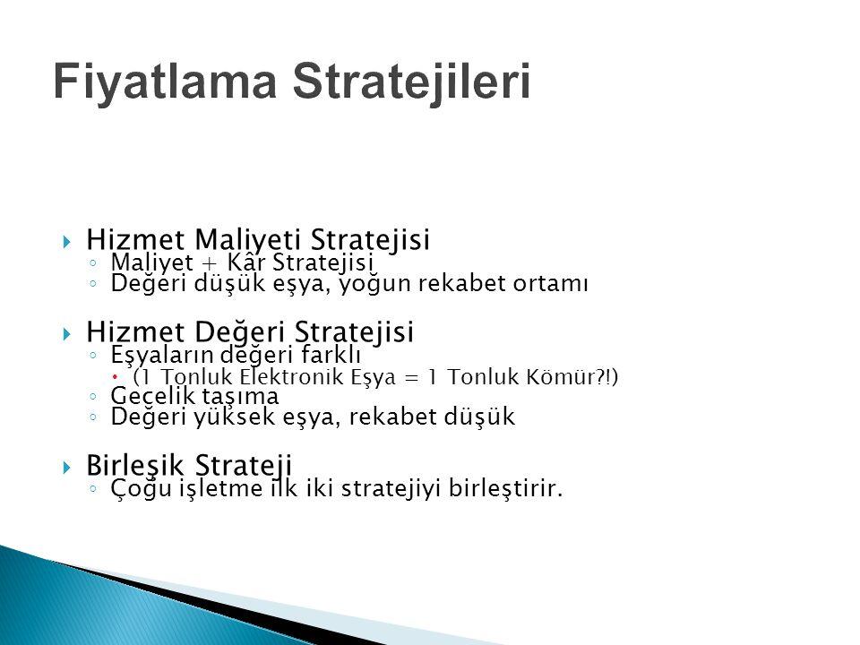 Hizmet Maliyeti Stratejisi ◦ Maliyet + Kâr Stratejisi ◦ Değeri düşük eşya, yoğun rekabet ortamı  Hizmet Değeri Stratejisi ◦ Eşyaların değeri farklı