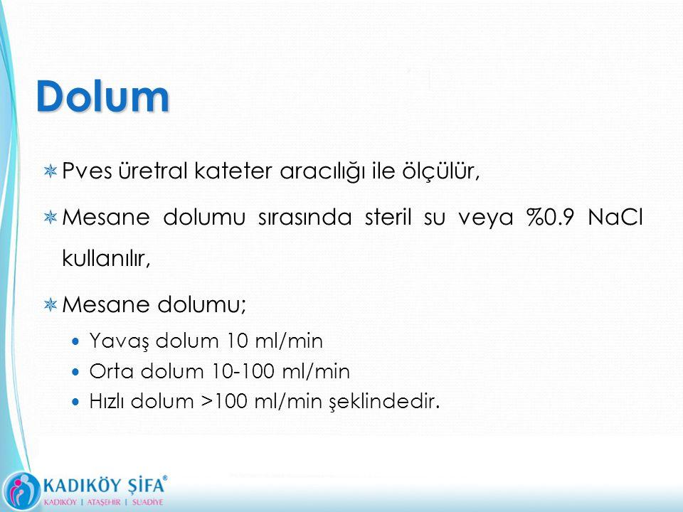  Pves üretral kateter aracılığı ile ölçülür,  Mesane dolumu sırasında steril su veya %0.9 NaCl kullanılır,  Mesane dolumu; Yavaş dolum 10 ml/min Orta dolum 10-100 ml/min Hızlı dolum >100 ml/min şeklindedir.