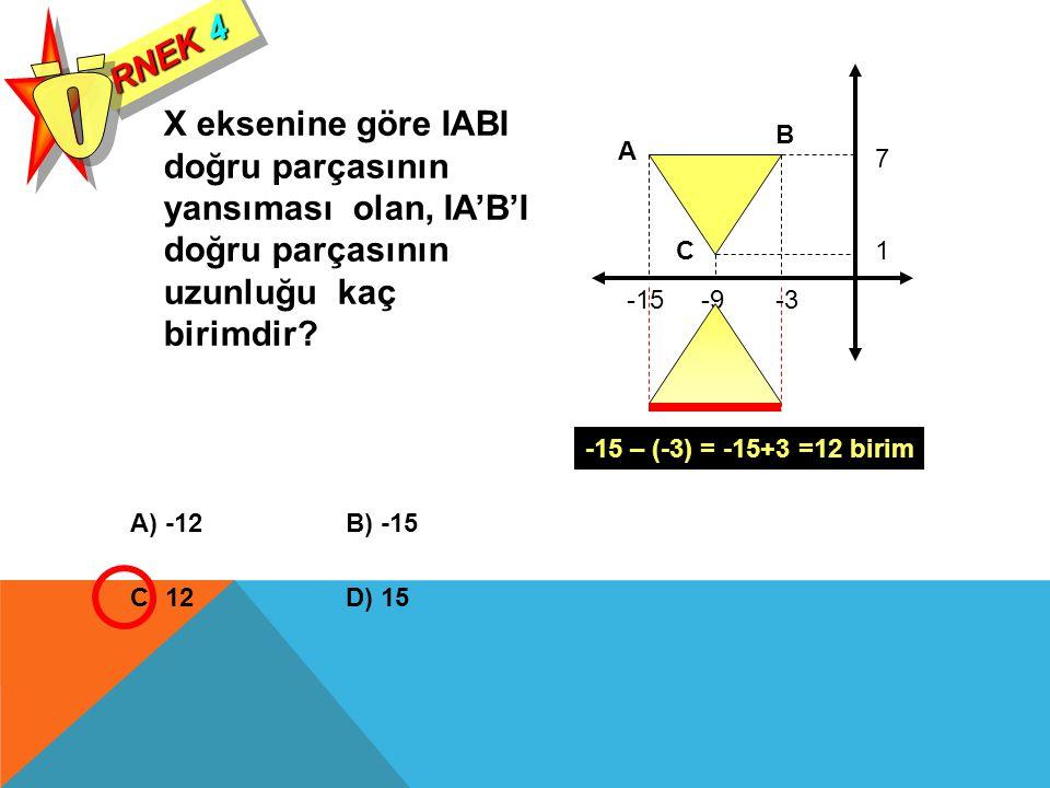 RNEK 4 -3-15 1 7 -9 A B C X eksenine göre IABI doğru parçasının yansıması olan, IA'B'I doğru parçasının uzunluğu kaç birimdir? A) -12B) -15 C) 12D) 15