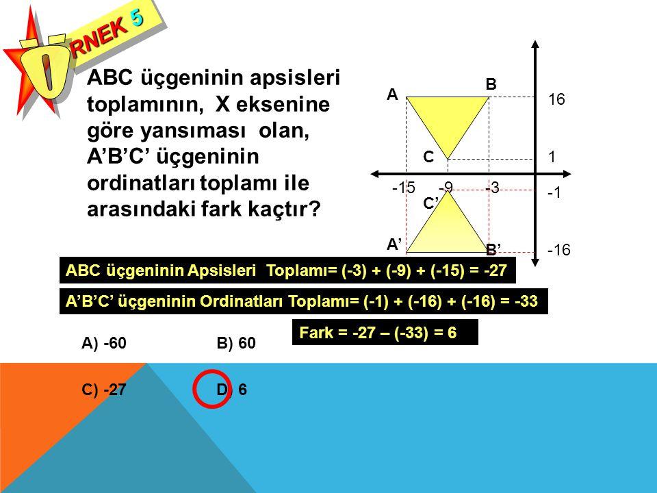 RNEK 5 -3-15 1 16 -9 A B C ABC üçgeninin apsisleri toplamının, X eksenine göre yansıması olan, A'B'C' üçgeninin ordinatları toplamı ile arasındaki far