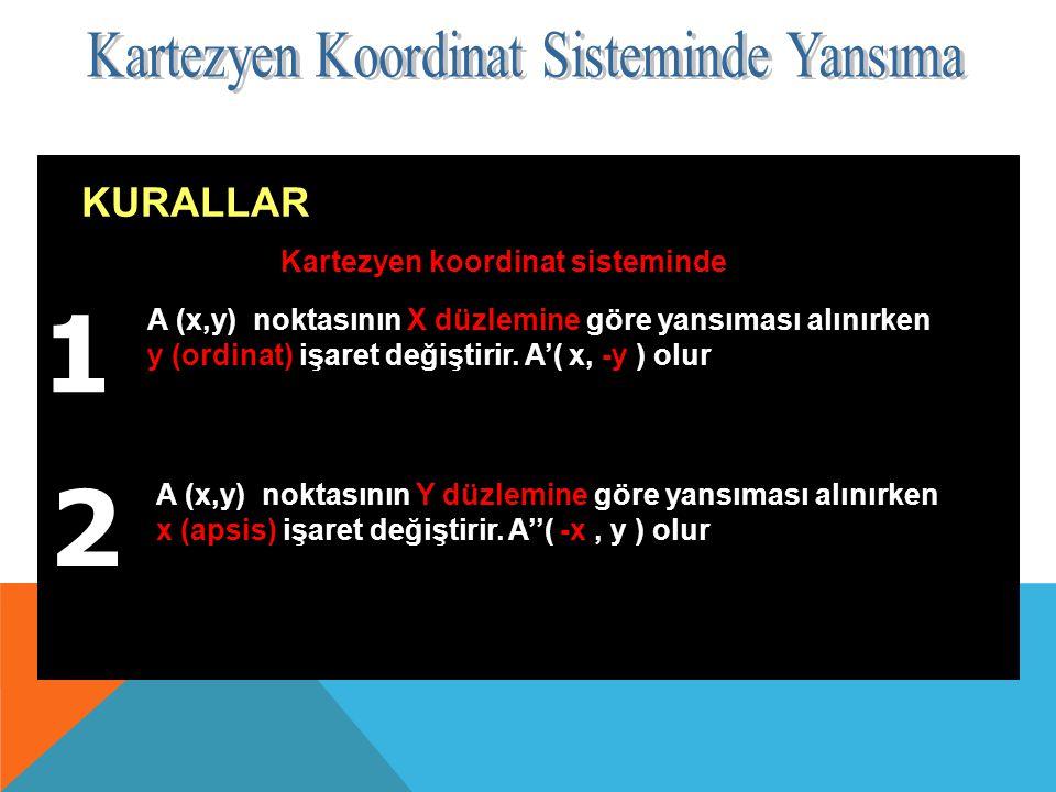 Kartezyen koordinat sisteminde A (x,y) noktasının X düzlemine göre yansıması alınırken y (ordinat) işaret değiştirir. A'( x, -y ) olur 1 KURALLAR A (x