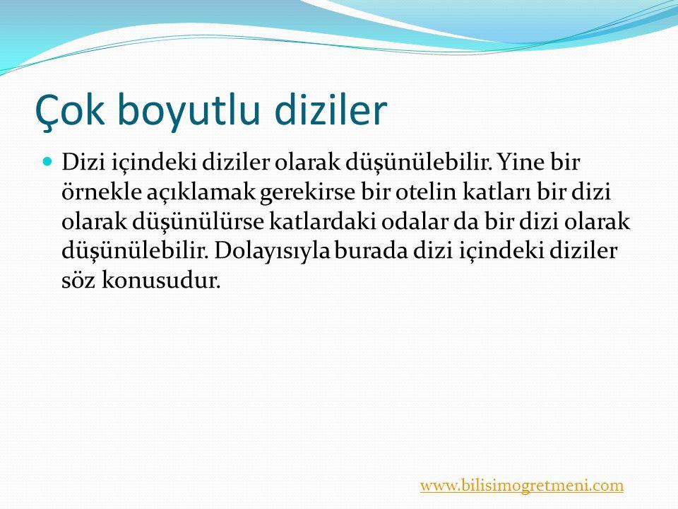 www.bilisimogretmeni.com Çok boyutlu diziler Dizi içindeki diziler olarak düşünülebilir.
