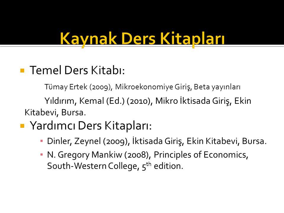  Temel Ders Kitabı: Tümay Ertek (2009), Mikroekonomiye Giriş, Beta yayınları Yıldırım, Kemal (Ed.) (2010), Mikro İktisada Giriş, Ekin Kitabevi, Bursa