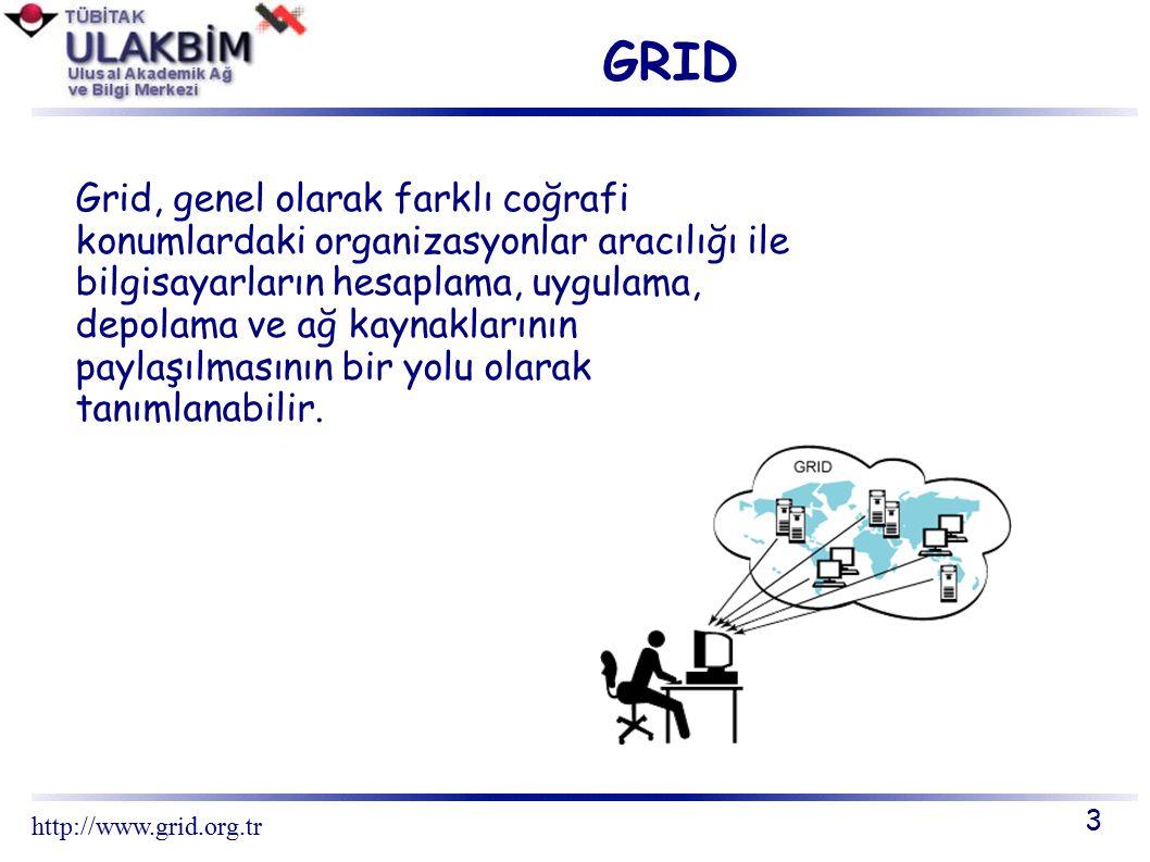 GRID PROJELERİ Grid Teknoloji Projeleri – BIOGRID – CONDOR – CROSSGRID – DAMIEN – DATAGRID – DATATAG – DOE SciDAC – ESnet – GEANT – GLOBUS 14 http://www.grid.org.tr
