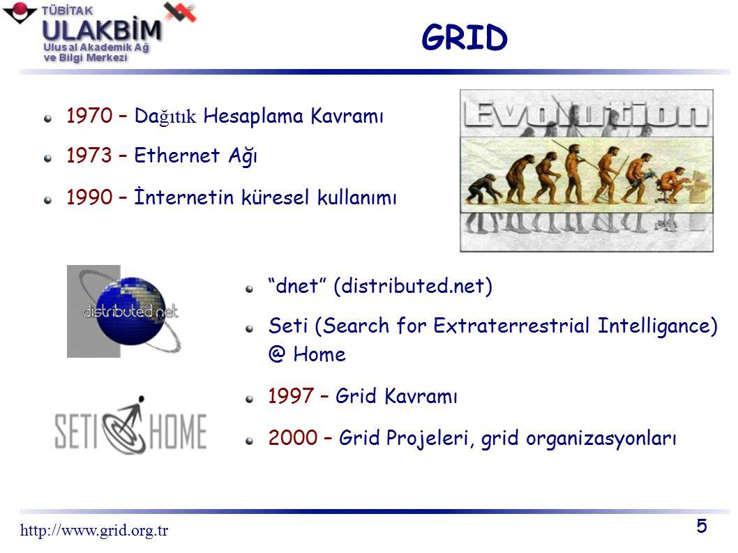 GRID PROJELERİ Test Yatağı Projeleri – DATAGRID – DOE SCIENCE GRID – EUROGRID – GriDis – GRIDPP – IPG – NORDUGRID – Open Science Grid Consortium – TERAGRID 16 http://www.grid.org.tr