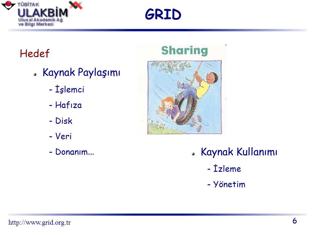 EGEE Hedefler Yeni hesaplama kaynaklarını kabul edebilecek kararlı, dengeli ve güvenli bir grid ağı oluşturmak Kullanıcılara güveli bir servis sağlayabilmek için sürekli geliştirilen ve bakımı yapılan bir grid ortakatmanı sağlamak Bilimsel çalışma yapan kullanıcıların dışında endüstriden de yeni kullanıcılar bulmak 27 http://www.grid.org.tr