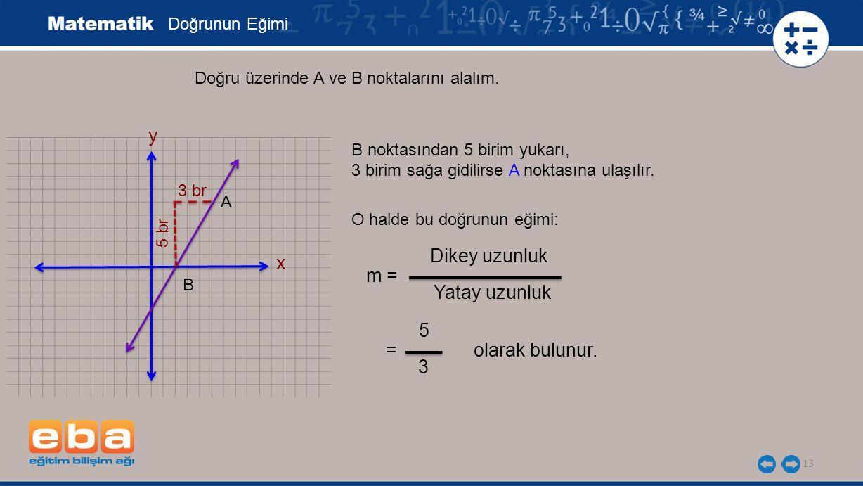 13 Doğrunun Eğimi x y Doğru üzerinde A ve B noktalarını alalım. A B 3 br 5 br B noktasından 5 birim yukarı, 3 birim sağa gidilirse A noktasına ulaşılı