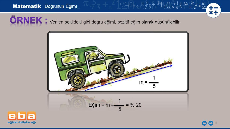 8 Verilen şekildeki gibi doğru eğimi, pozitif eğim olarak düşünülebilir. Doğrunun Eğimi m = 1 5 Eğim = m = = % 20 1 5