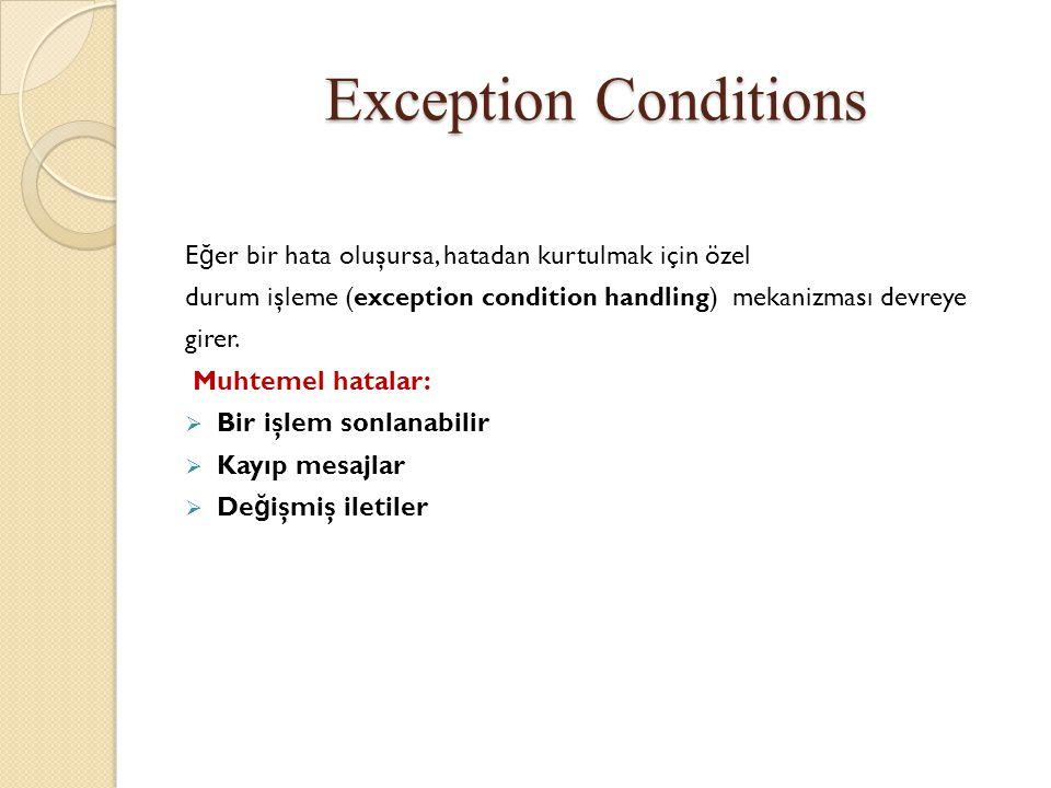 Exception Conditions E ğ er bir hata oluşursa, hatadan kurtulmak için özel durum işleme ( exception condition handling ) mekanizması devreye girer. Mu