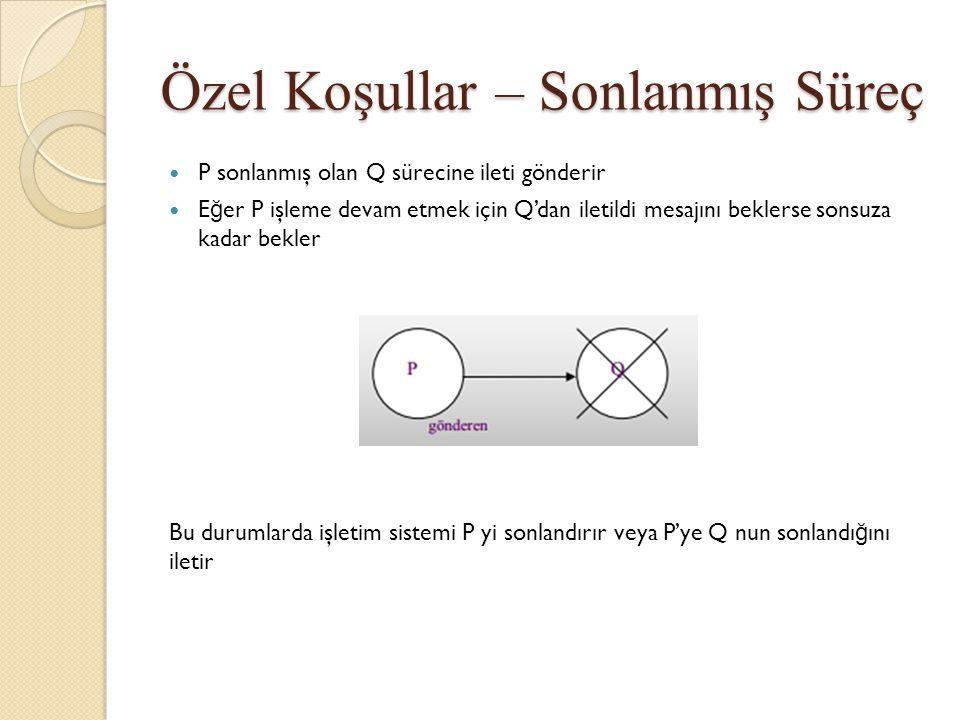 Özel Koşullar – Sonlanmış Süreç P sonlanmış olan Q sürecine ileti gönderir E ğ er P işleme devam etmek için Q'dan iletildi mesajını beklerse sonsuza k