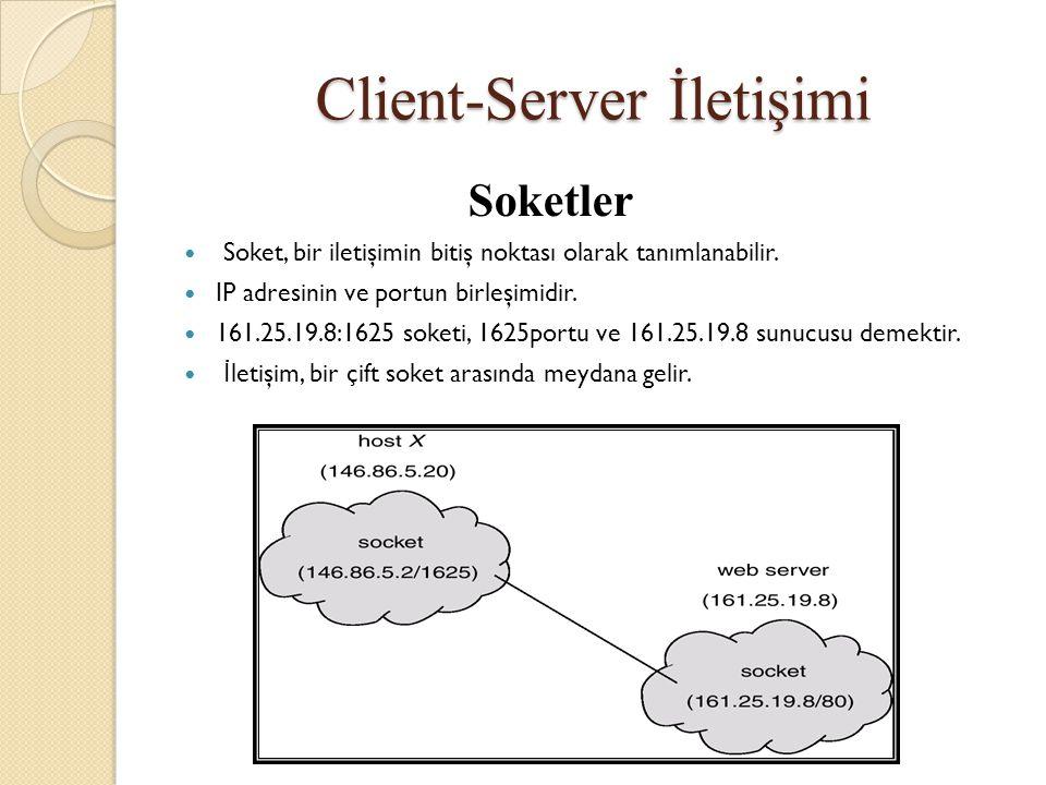 Client-Server İletişimi Soketler Soket, bir iletişimin bitiş noktası olarak tanımlanabilir. IP adresinin ve portun birleşimidir. 161.25.19.8:1625 soke