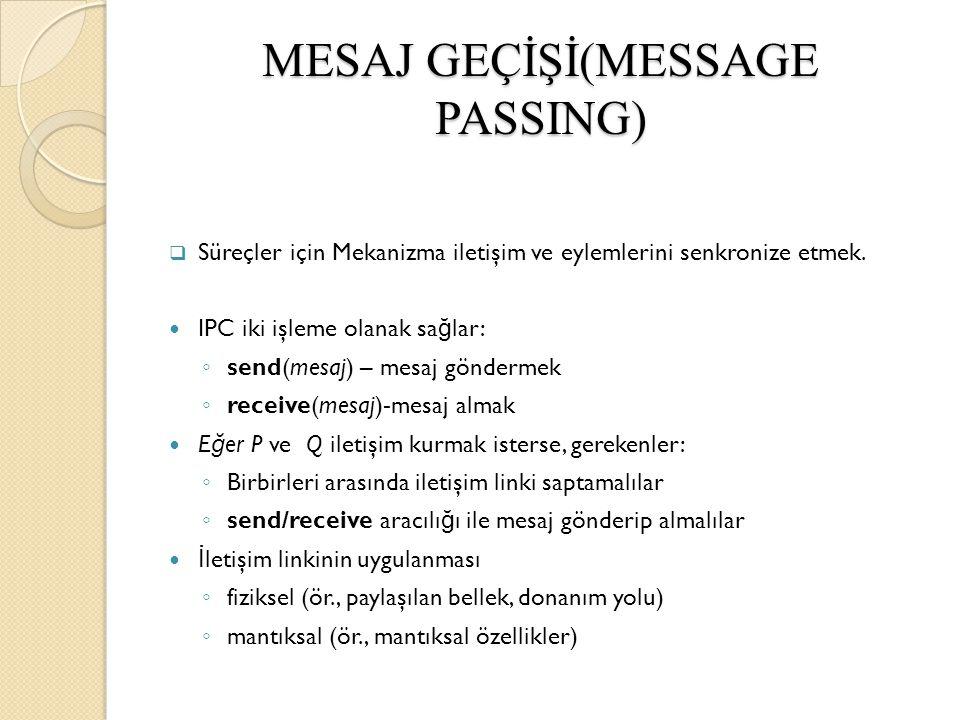  Süreçler için Mekanizma iletişim ve eylemlerini senkronize etmek. IPC iki işleme olanak sa ğ lar: ◦ send(mesaj) – mesaj göndermek ◦ receive(mesaj)-m